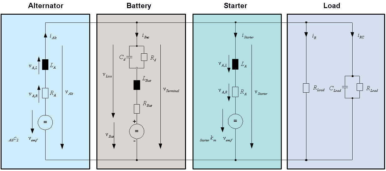 Perfect Basic Electrical System Frieze - Schematic Diagram Series ...